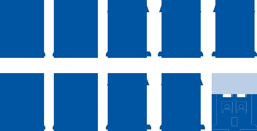 入居率グラフ:建物完成後も、約96%の入居率を維持しています