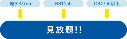 地デジ7ch・BS11ch・CS47ch以上見放題!!